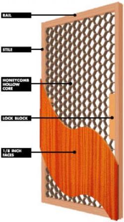 Exceptionnel Prehung Interior Doors