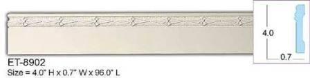 Baseboard Trim Styles