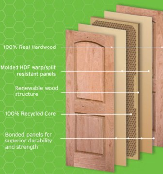 Prehung interior doors hollow core doors solid core doors for Solid wood door construction