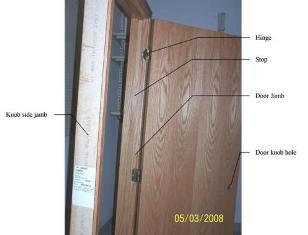 Installing Interior Doors,interior prehung doors